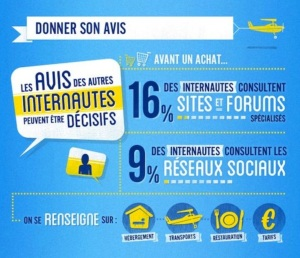 Source ©Infographie ThomasCook