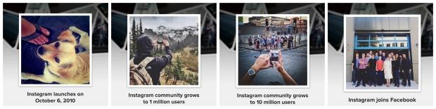 Instagram-Instagramers