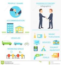 Infographic expliquant le fonctionnement de la sharing economy