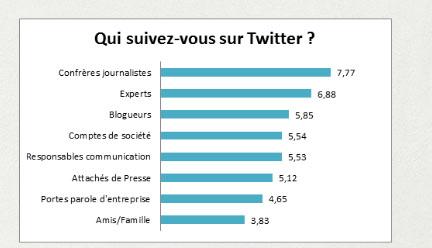 usagejournTwitter