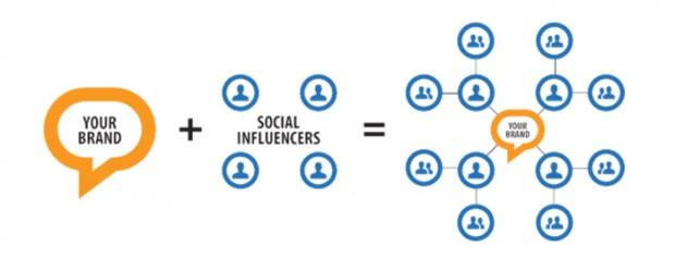 4_social media
